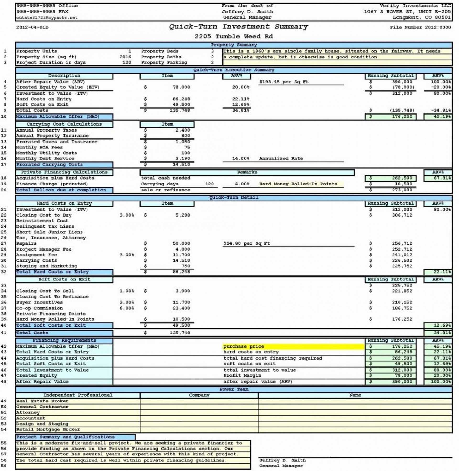 004 Real Estate Market Analysis Spreadsheet Commercial Within Comparative Market Analysis Template