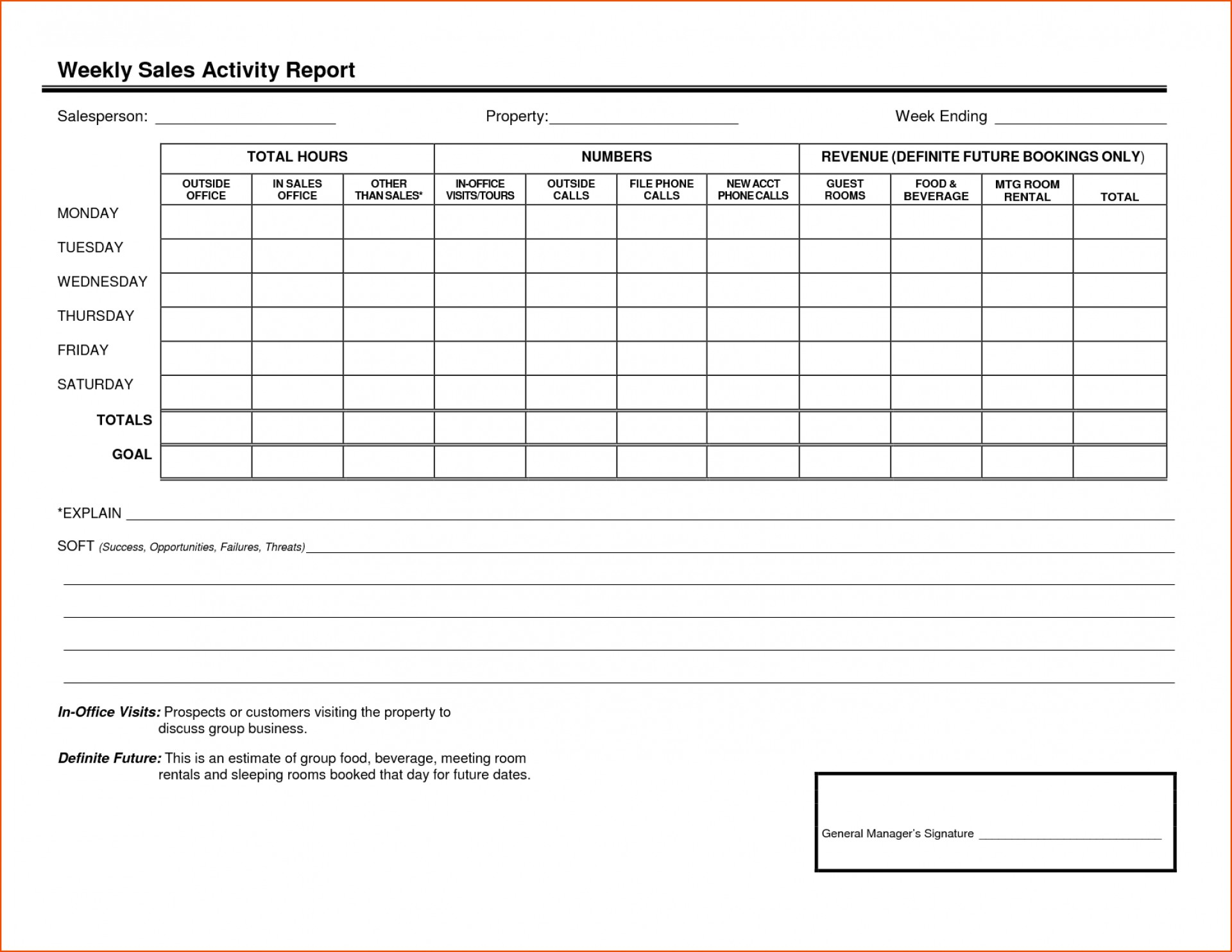 009 Large Template Ideas Sales Calls Awesome Report Call Intended For Daily Sales Call Report Template Free Download