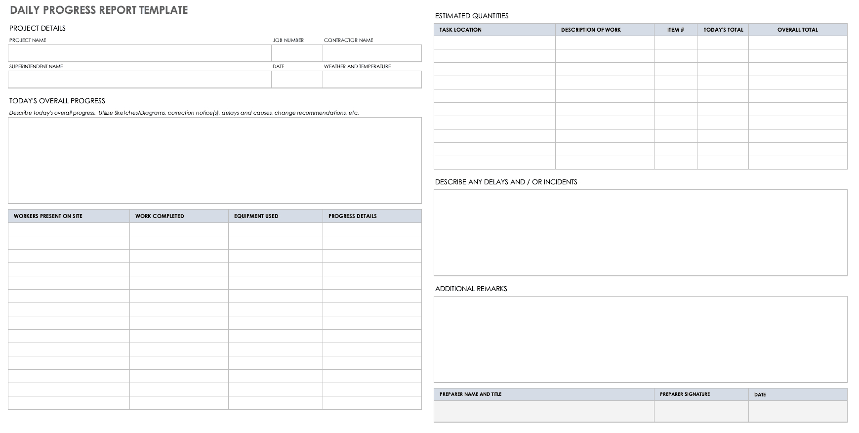 010 Template Ideas Ic Daily Project Progress Report Format Throughout Daily Project Status Report Template