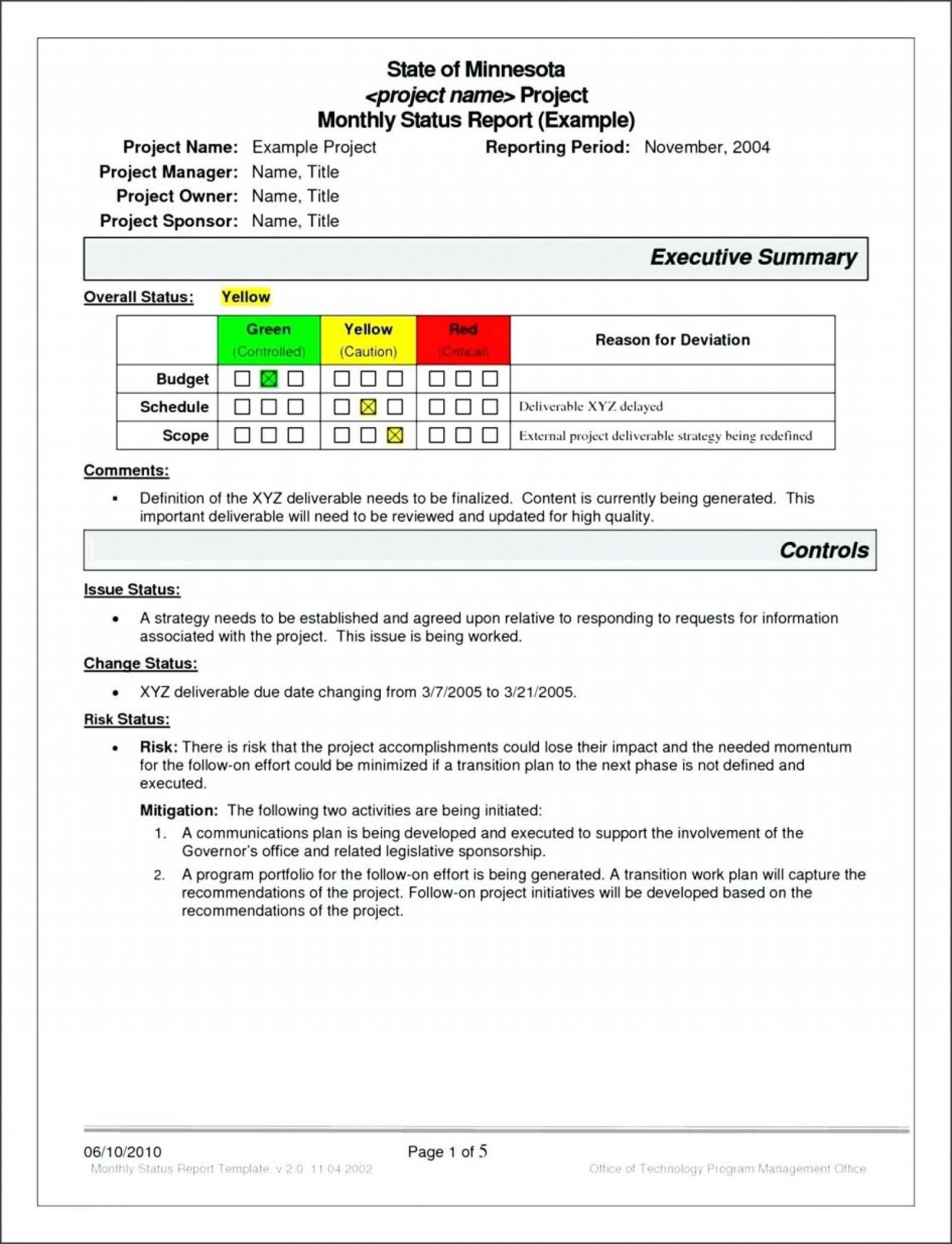 014 20Status Template Project Management Ing Templates For Executive Summary Project Status Report Template