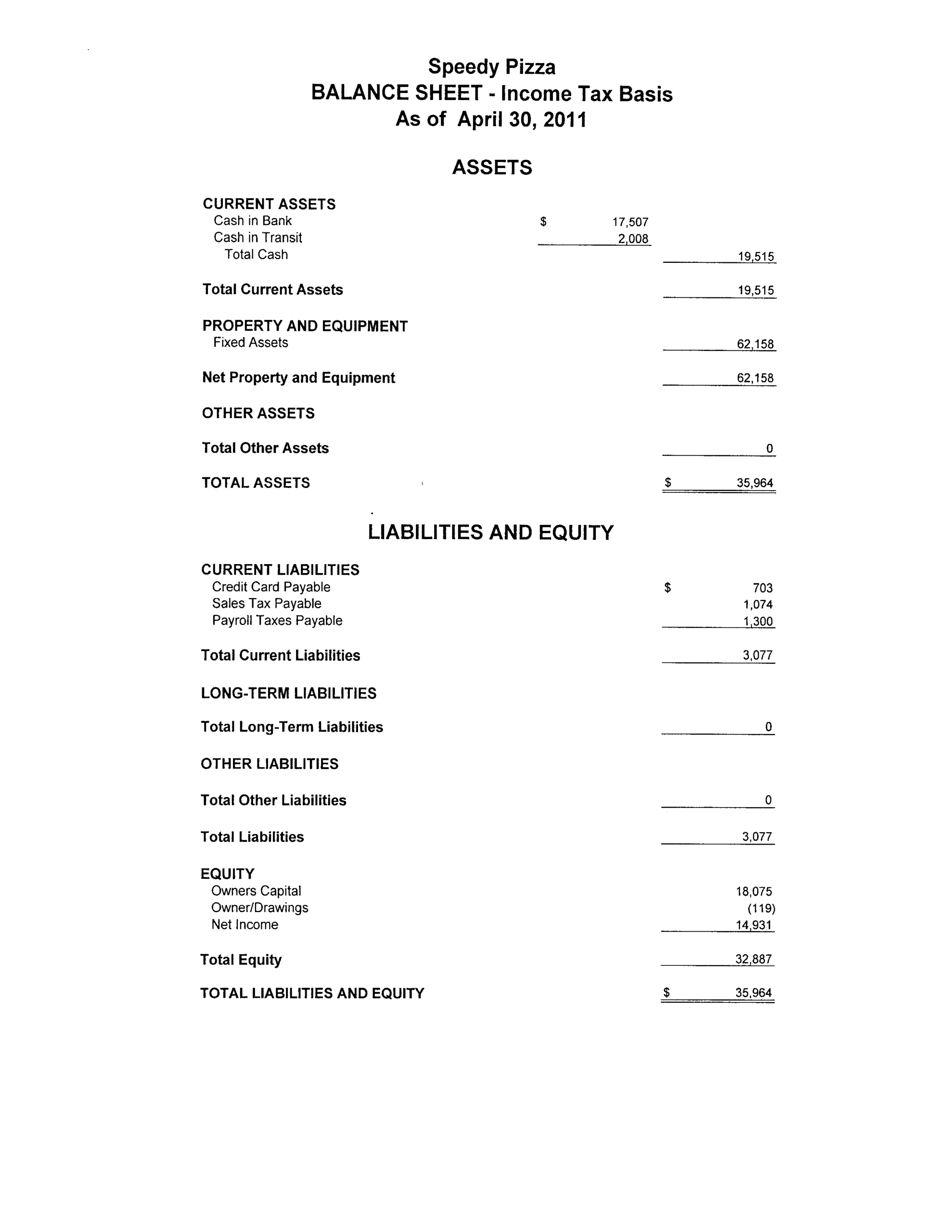 025 Template Ideas Simple Balance Sheet For Church Small For Financial Statement Template For Small Business
