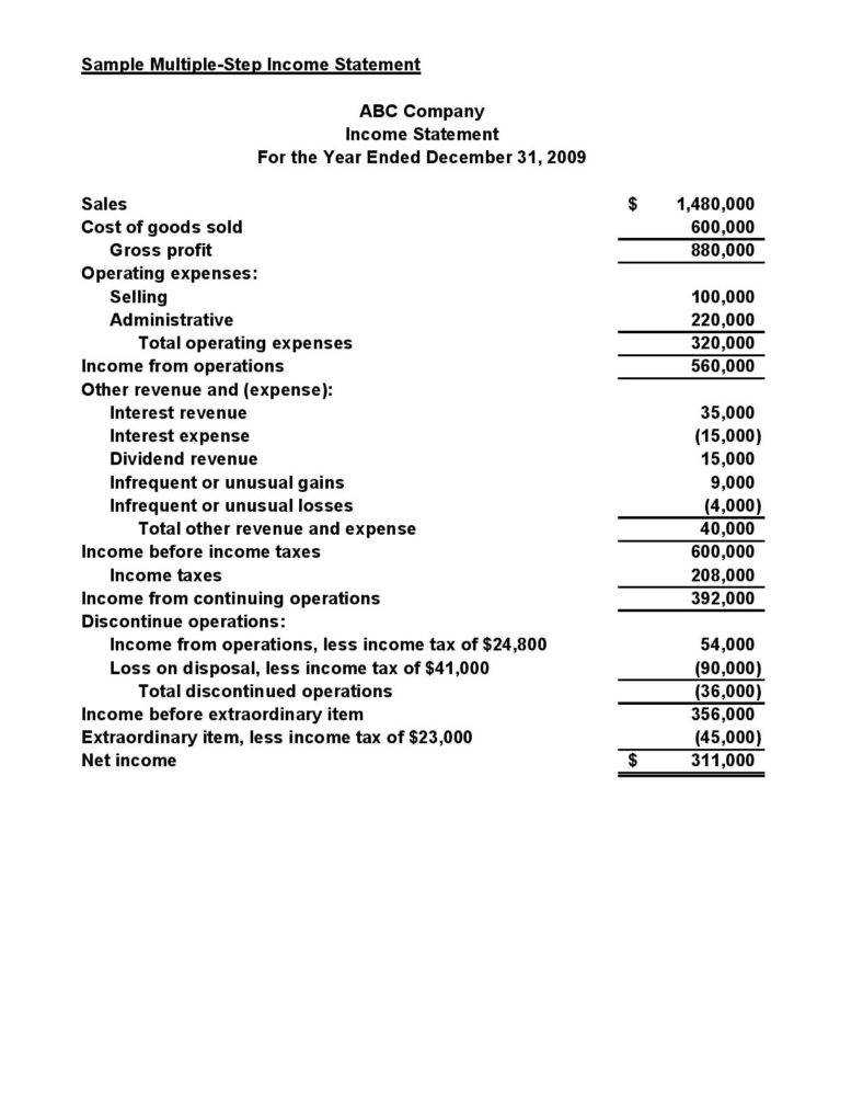 025 Template Ideas Small Business Financial Statement Pertaining To Financial Statement Template For Small Business