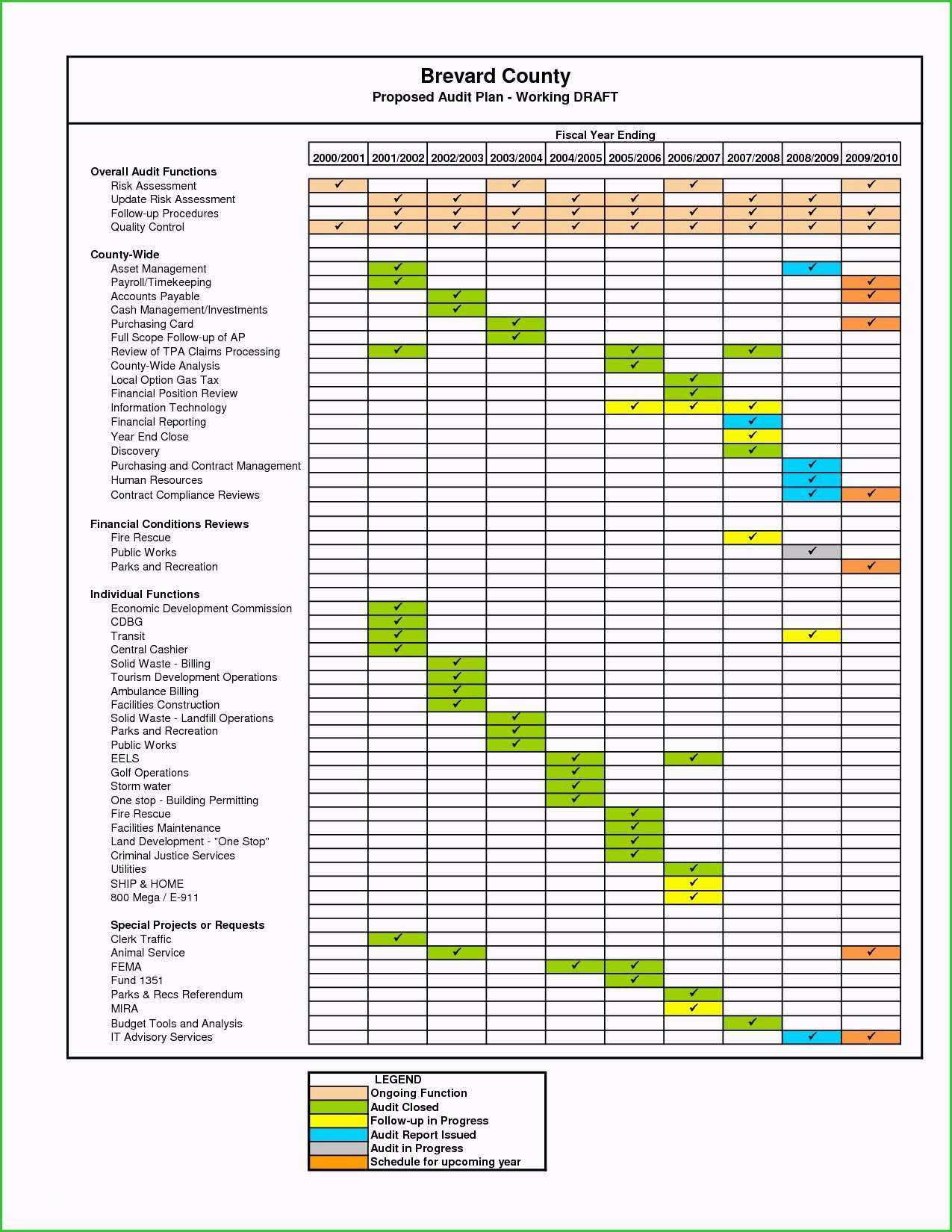 032 Quality Control Plan Template Excel Ideas Software Audit In Data Center Audit Report Template