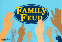 4 Best Free Family Feud Powerpoint Templates with Family Feud Powerpoint Template Free Download