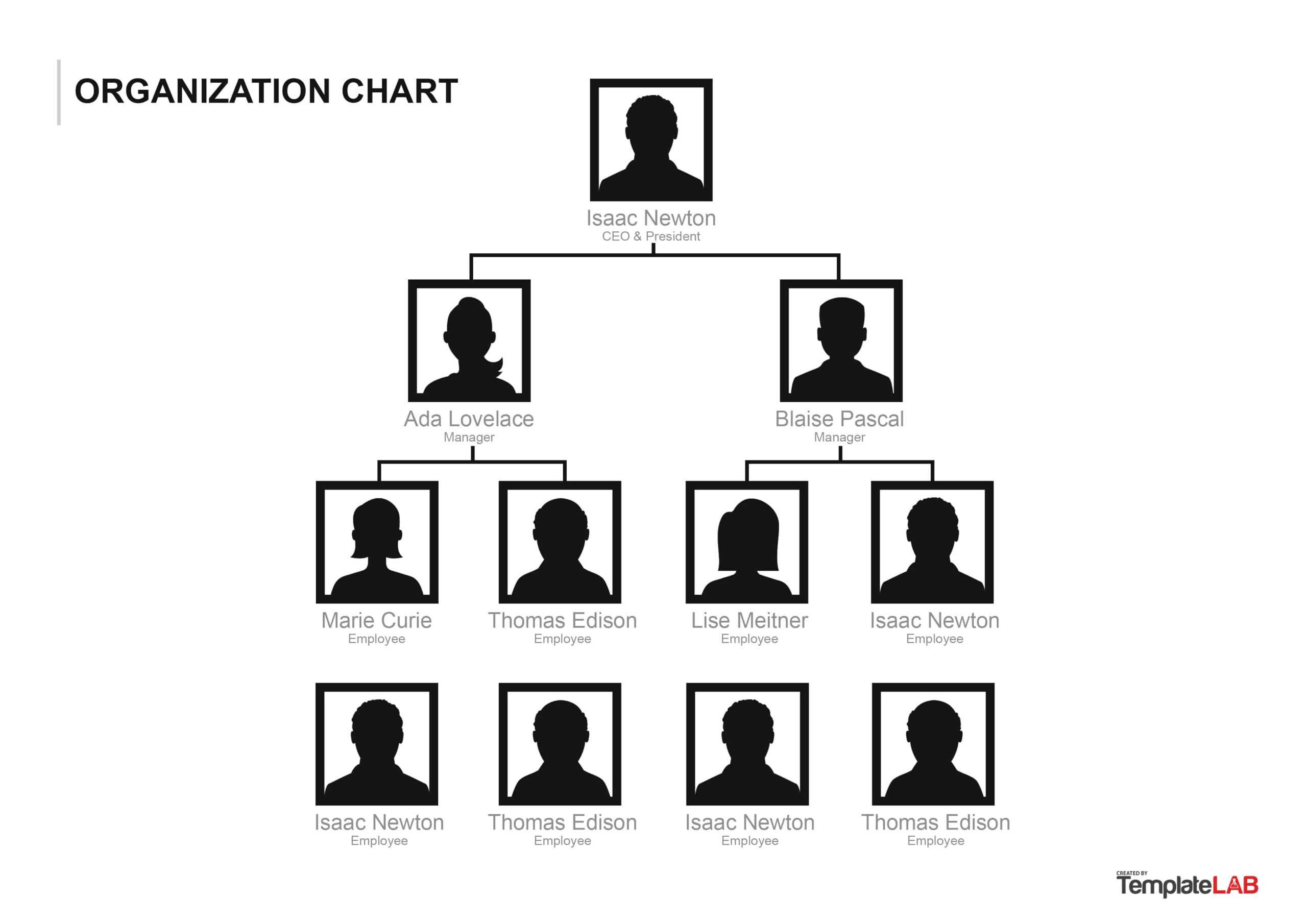 40 Organizational Chart Templates (Word, Excel, Powerpoint) Inside Free Blank Organizational Chart Template