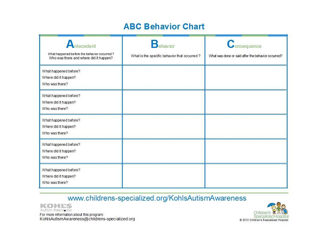 42 Printable Behavior Chart Templates [For Kids] ᐅ Template Lab With Regard To Daily Behavior Report Template