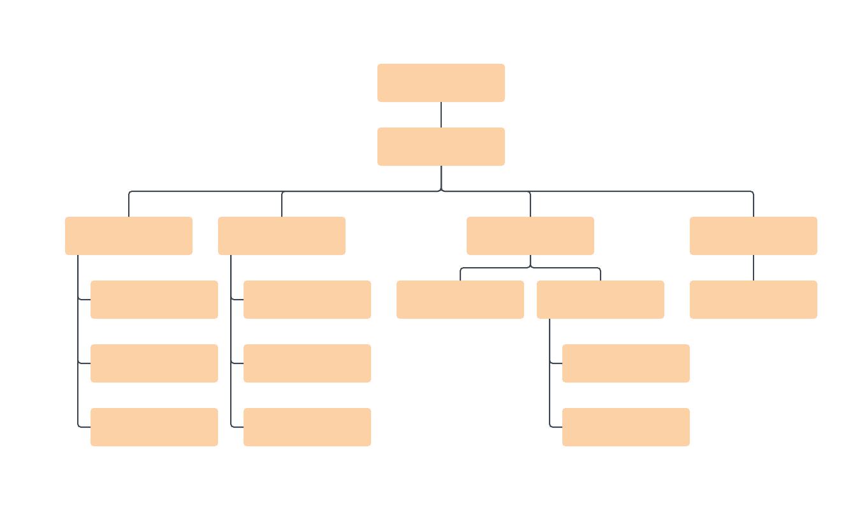 Blank Org Chart Template | Lucidchart For Free Blank Organizational Chart Template