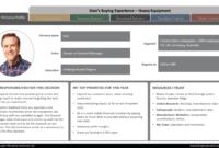 Buyer Persona Example | Buyer Persona Institute in Customer Persona Template