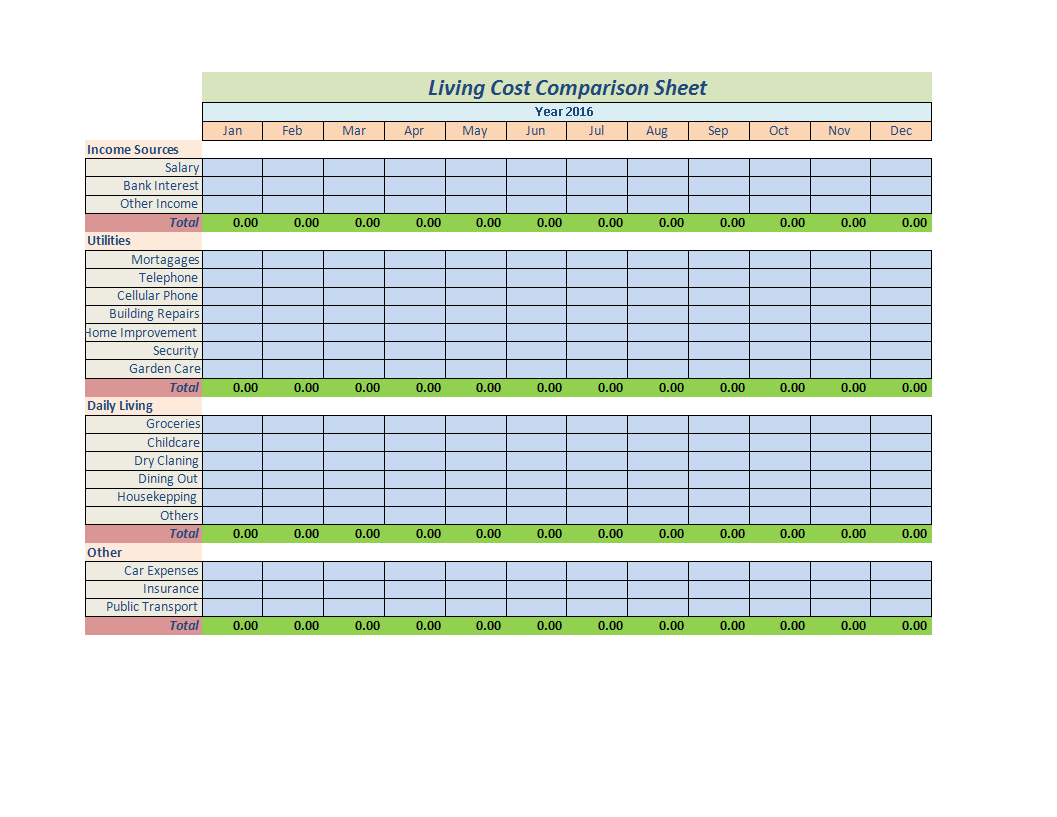 Cost Benefit Analysis Template Excel Spreadsheet | Templates Regarding Cost Benefit Analysis Template Excel
