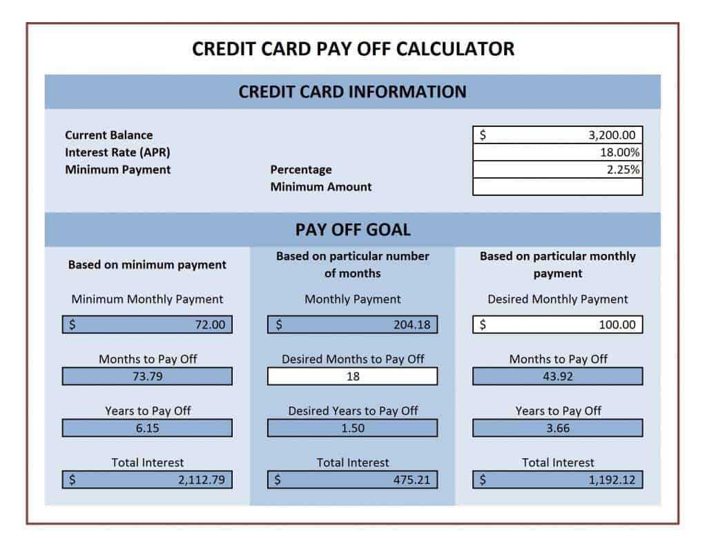 Credit Card Payoff Spreadsheets - Word Excel Fomats With Credit Card Payment Spreadsheet Template