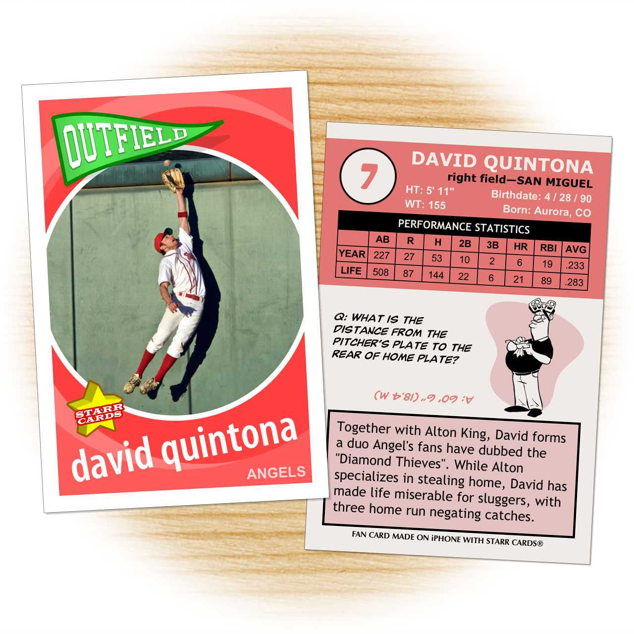 Custom Baseball Cards - Retro 60™ Series Starr Cards Inside Custom Baseball Cards Template