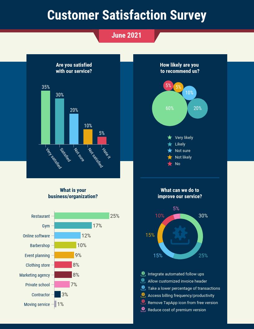 Customer Satisfaction Survey Summary Report Template For Customer Satisfaction Report Template