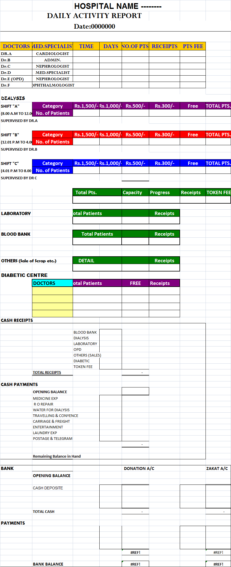 Daily Hospital Report Template – Free Report Templates Throughout Daily Sales Report Template Excel Free