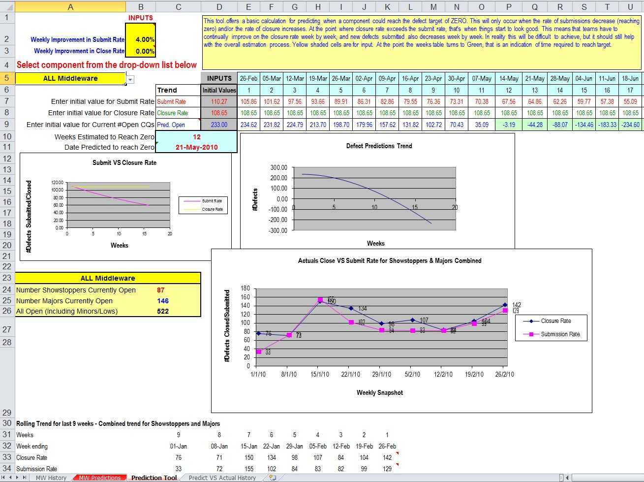 Defect Report Template Xls ] - Defect Tracking Template Xls Throughout Defect Report Template Xls