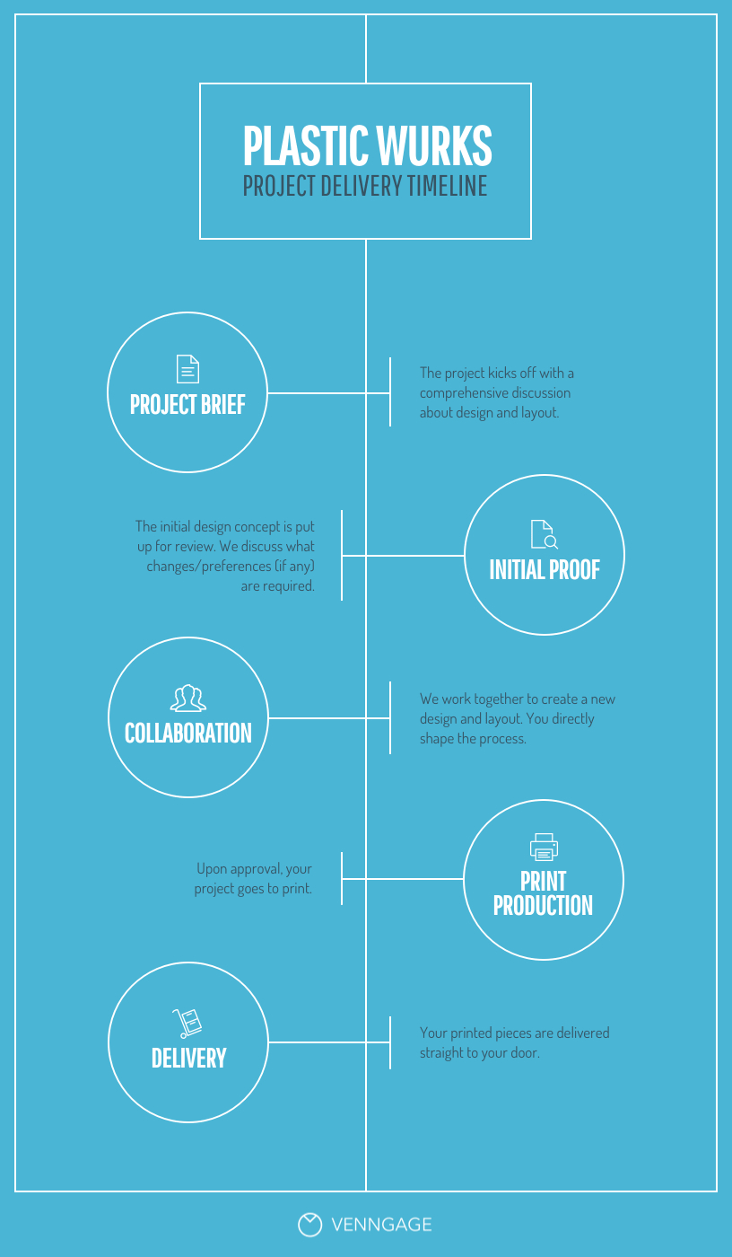 Easy Timeline Infographic With Regard To Easy Infographic Template