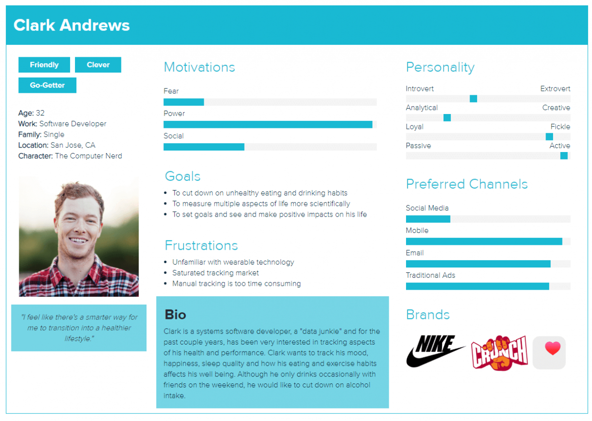Effective Buyer Persona Template – Free Download | Filestage With Customer Persona Template