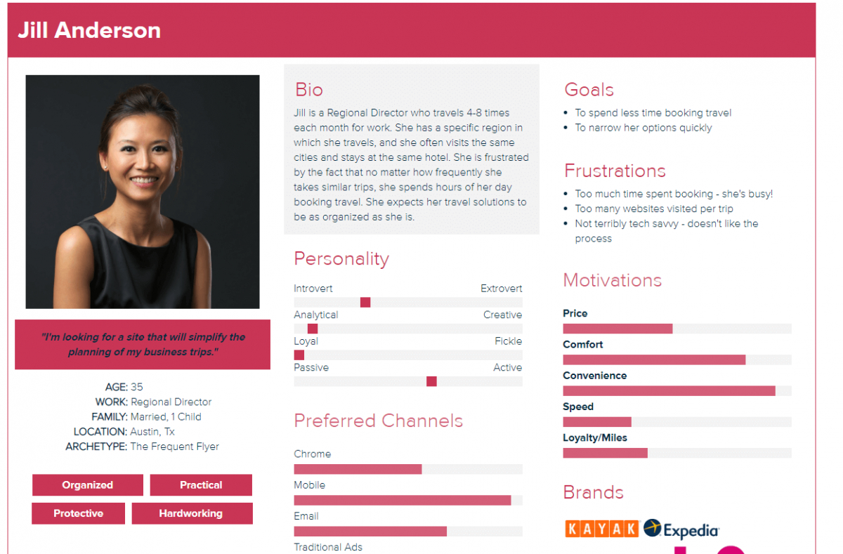 Effective Buyer Persona Template – Free Download | Filestage With Regard To Customer Persona Template