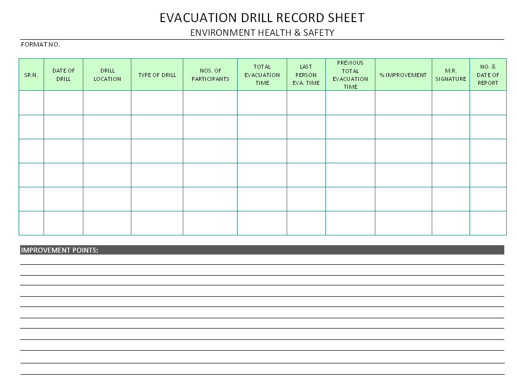 Evacuation Drill Record Sheet - With Fire Evacuation Drill Report Template