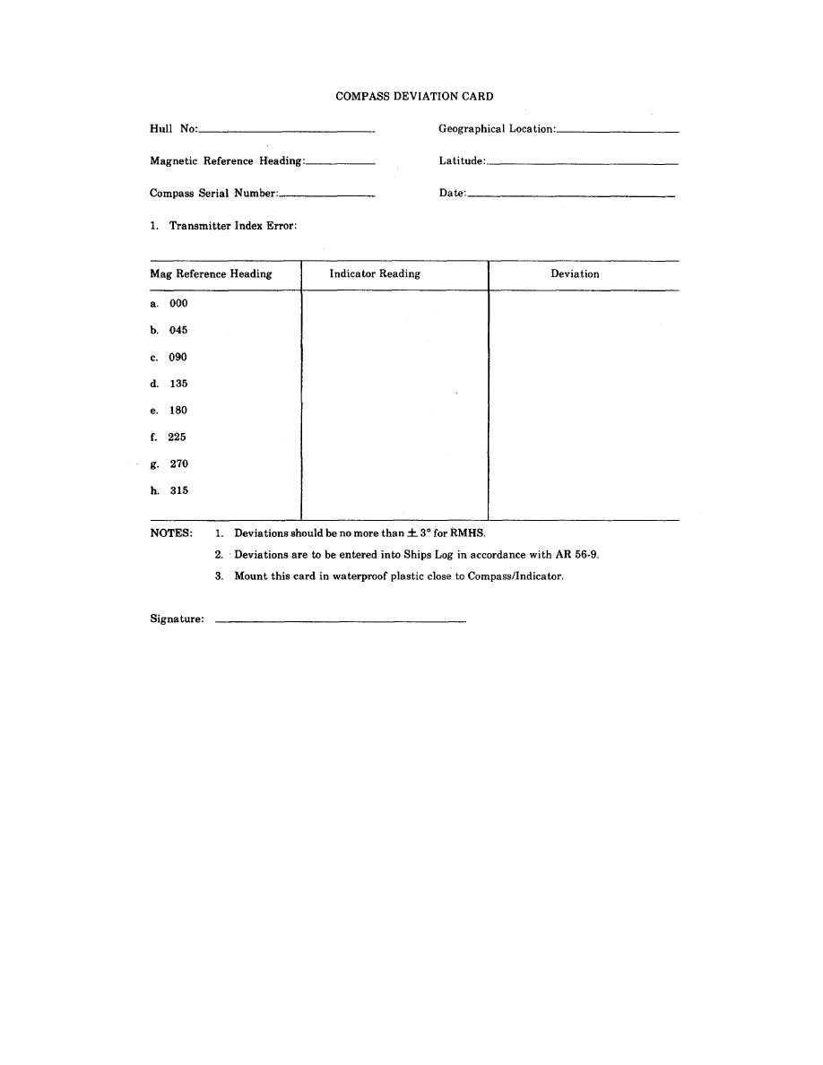 Figure 6. Rmhs Compass Deviation Card. With Regard To Compass Deviation Card Template