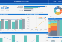 Financial Dashboard Examples   Sisense pertaining to Financial Reporting Dashboard Template