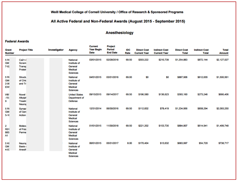 Flexible Budget Performance Report Template ] - The Shared With Flexible Budget Performance Report Template
