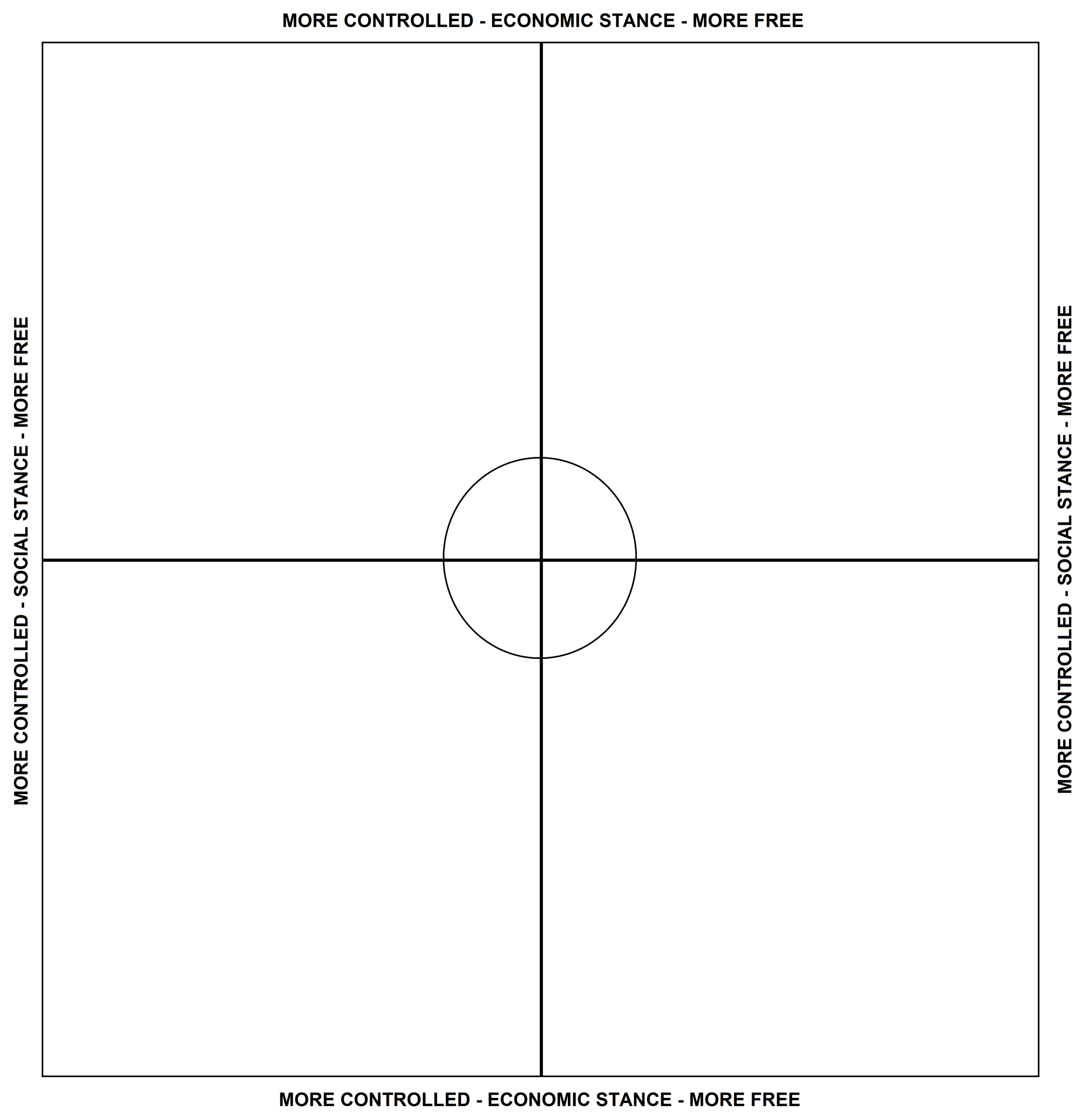 Free Blank Compass, Download Free Clip Art, Free Clip Art On With Regard To Compass Deviation Card Template