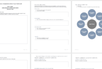 Free Clinical Trial Templates   Smartsheet with regard to Clinical Trial Report Template