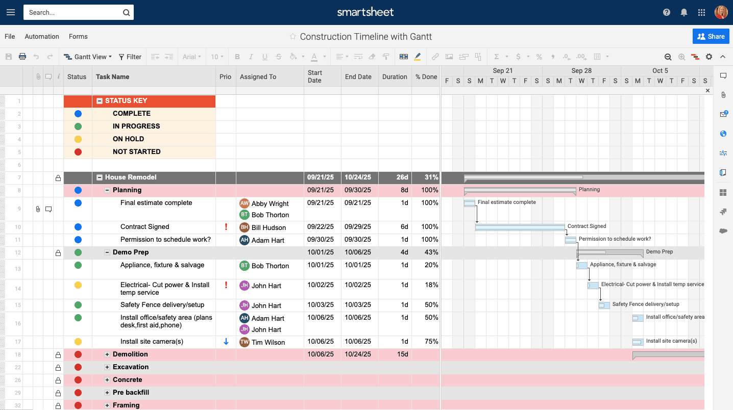 Free Construction Project Management Templates In Excel With Regard To Construction Schedule Template Excel Free Download