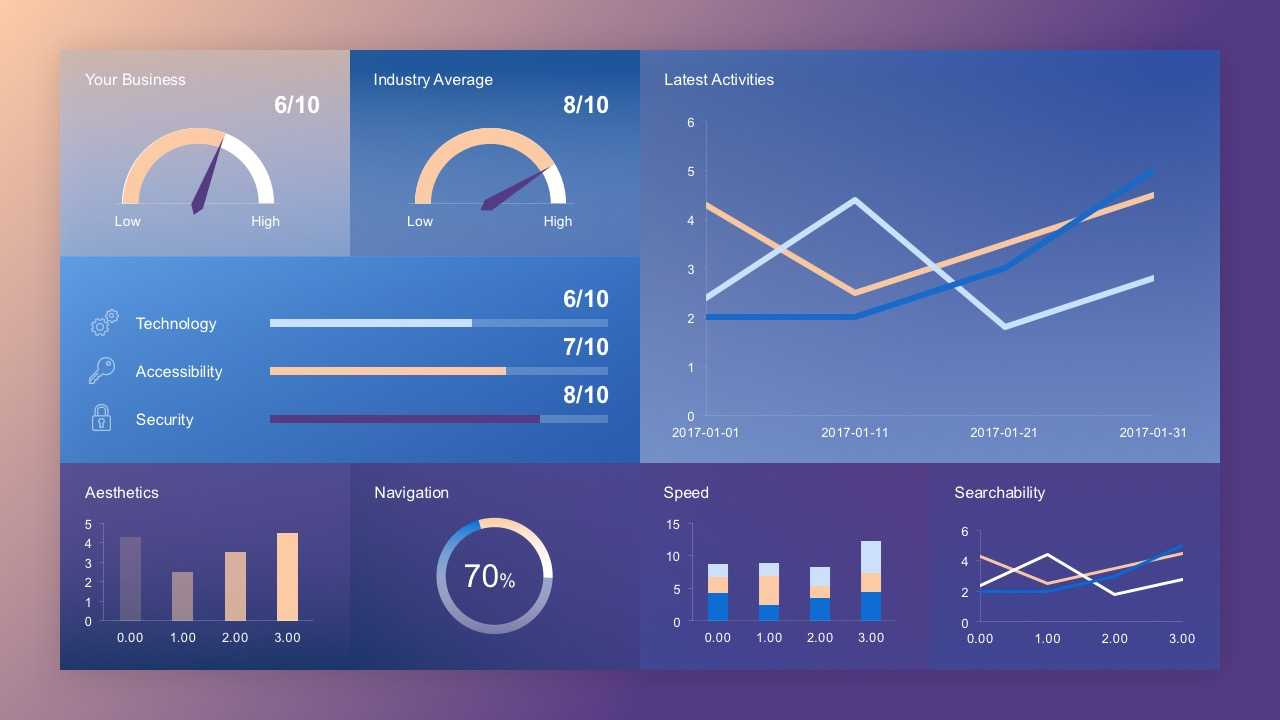 Free Dashboard Concept Slide Inside Free Powerpoint Dashboard Template
