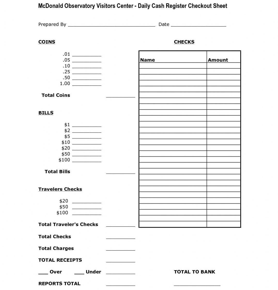 Free End Of Day Cash Register Report Template Professional Inside End Of Day Cash Register Report Template
