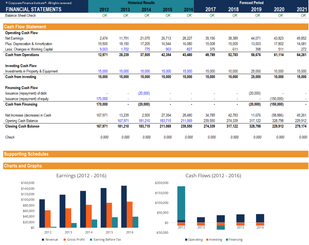 Free Financial Model Template - Download 3 Statement Model Xls Throughout Financial Reporting Templates In Excel
