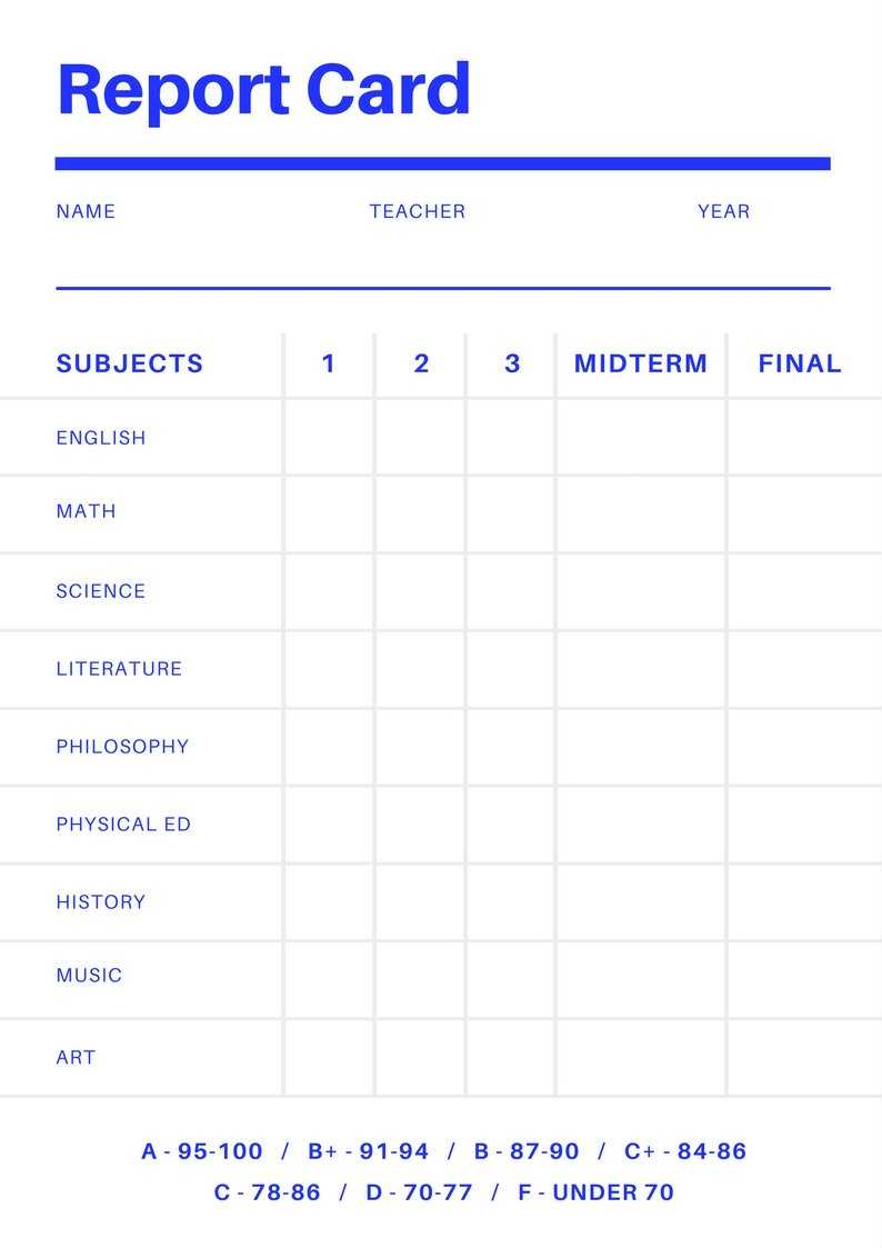 Free Online Report Card Maker: Design A Custom Report Card Throughout Fake College Report Card Template