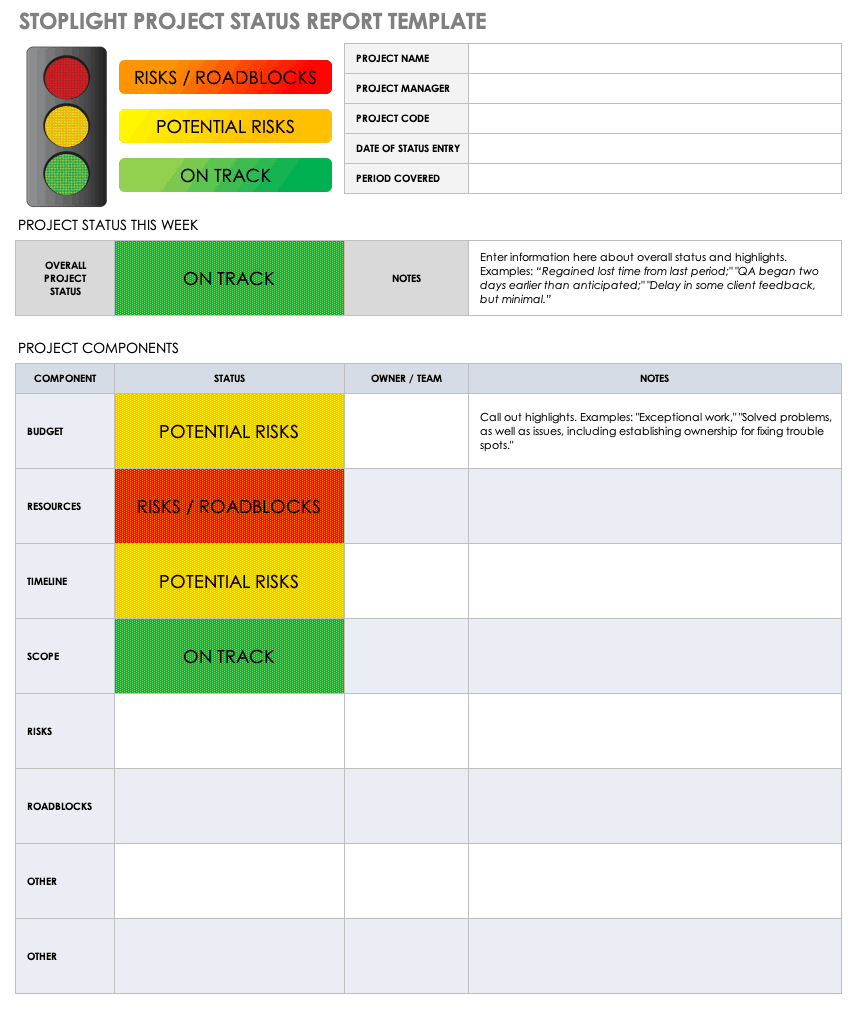 Free Project Report Templates | Smartsheet With Daily Status Report Template Software Development