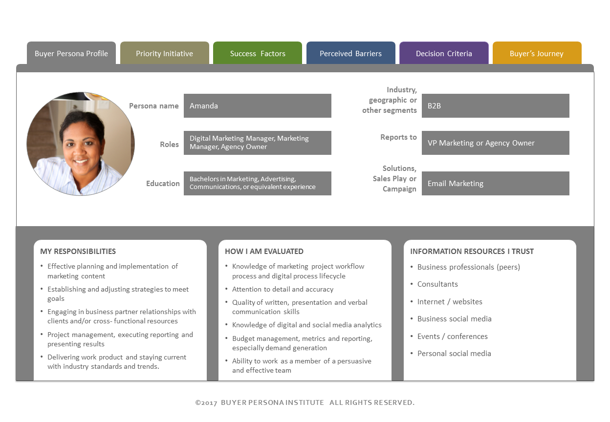 Here Are 10 Buyer Persona Examples To Help You Create Your Pertaining To Customer Persona Template