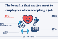 How To Set Up An Employee Benefits Package In 6 Steps throughout Employee Benefits Package Template