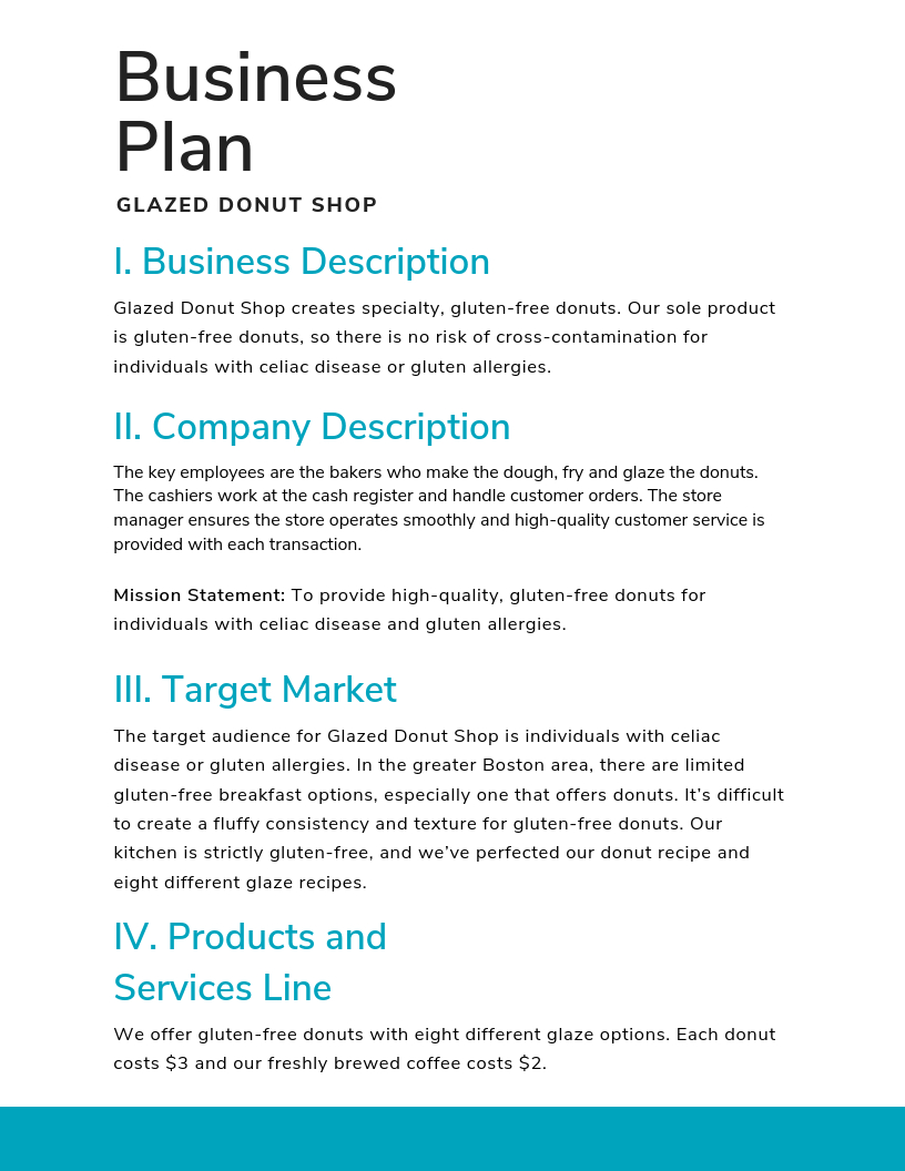 How To Start A Business: A Startup Guide For Entrepreneurs Intended For Customer Service Business Plan Template