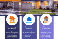 Real Estate Flyer Builder – Colona.rsd7 with regard to Free Real Estate Flyer Templates Word
