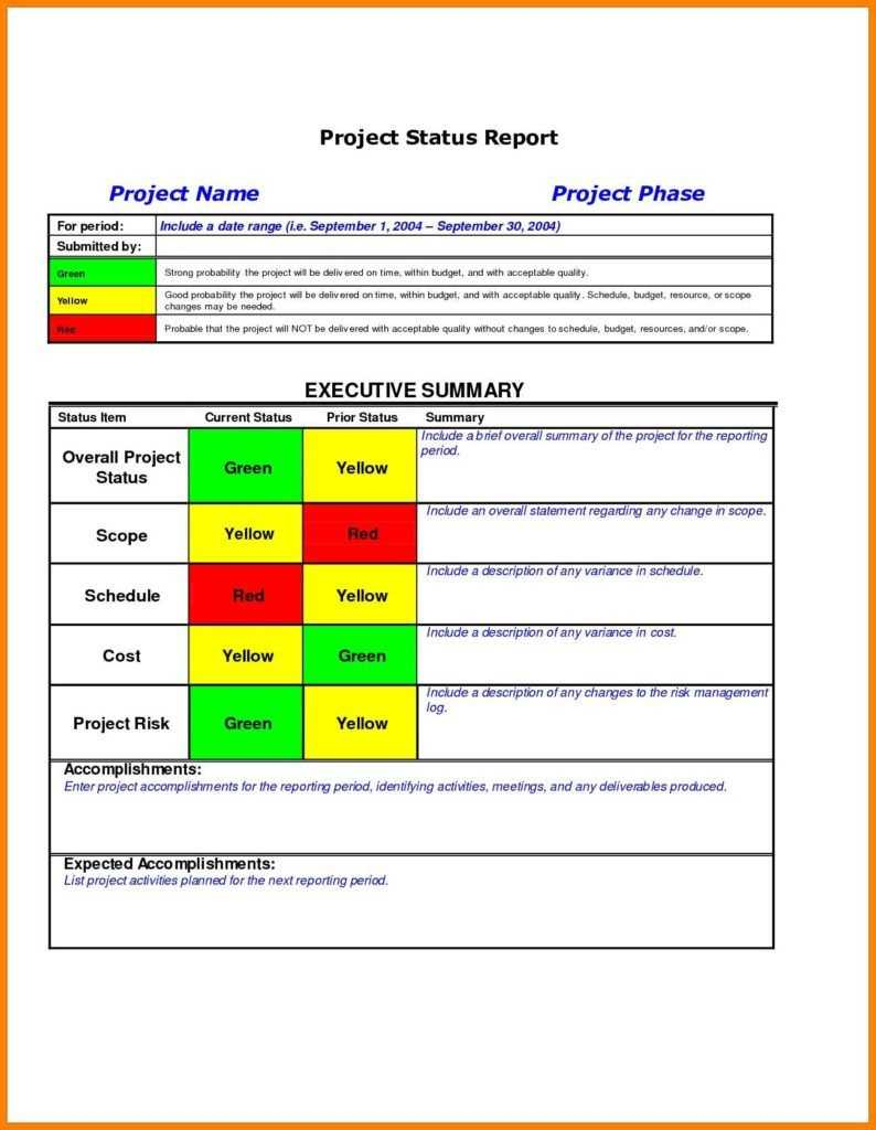 Report Examples Risk Gement Template Project Performance For Enterprise Risk Management Report Template