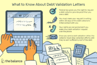 Sample Debt Validation Letter For Debt Collectors pertaining to Dispute Letter To Creditor Template