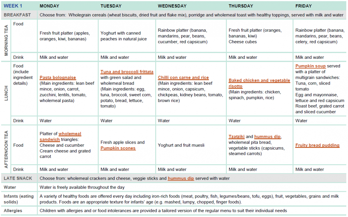 Sample Two Week Menu For Long Day Care | Healthy Eating With Regard To Daycare Menu Template