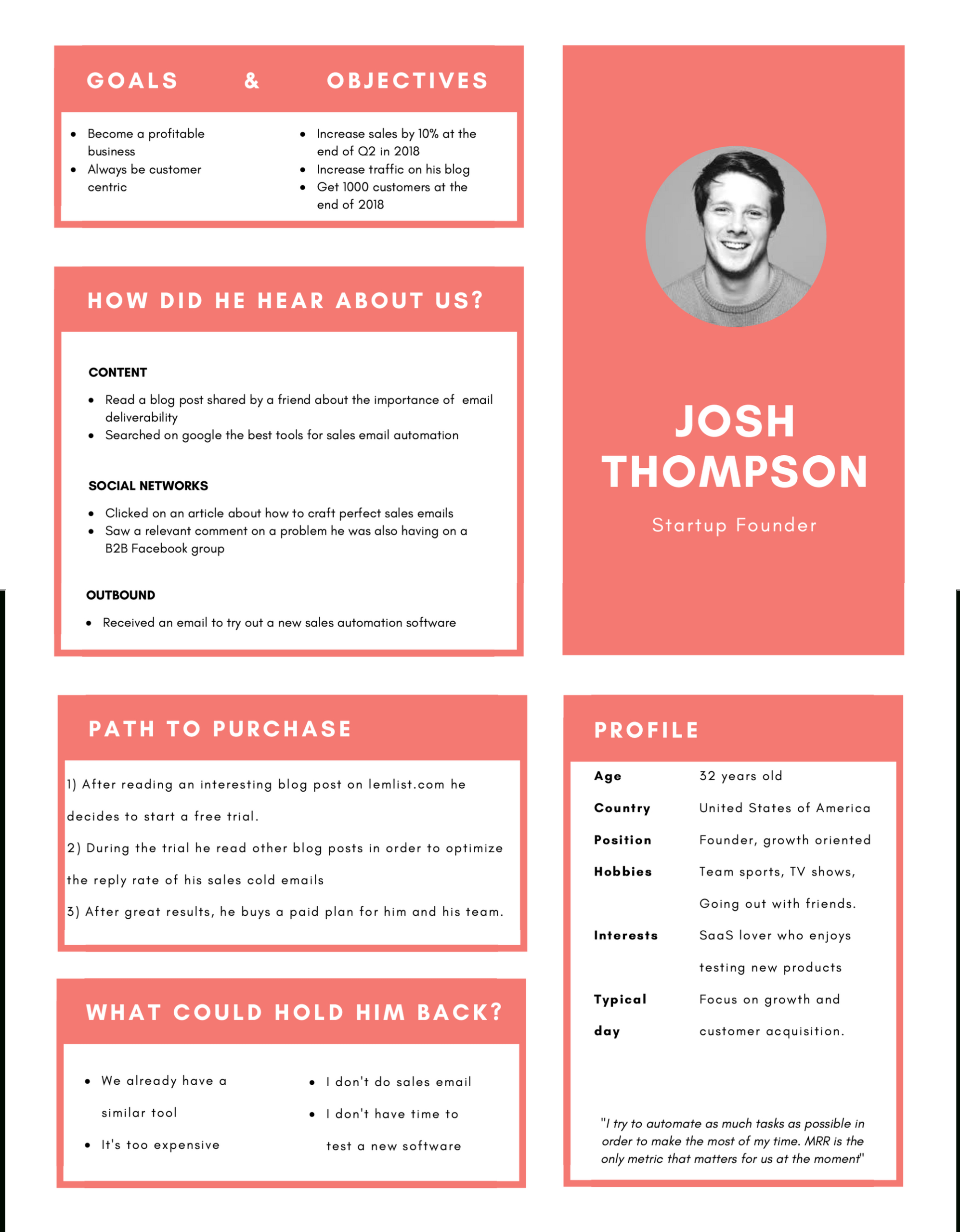 Stepstep Process To Build Your B2B Buyer Persona + Free Inside Customer Persona Template
