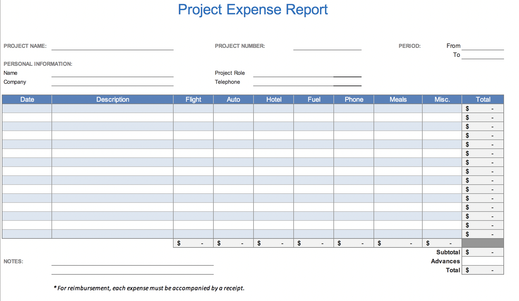 The 7 Best Expense Report Templates For Microsoft Excel Pertaining To Expense Report Template Xls