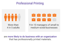 The Power Of Print inside Fedex Brochure Template