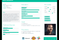 Tips For Creating Strong User Persona With Free Template inside Customer Persona Template