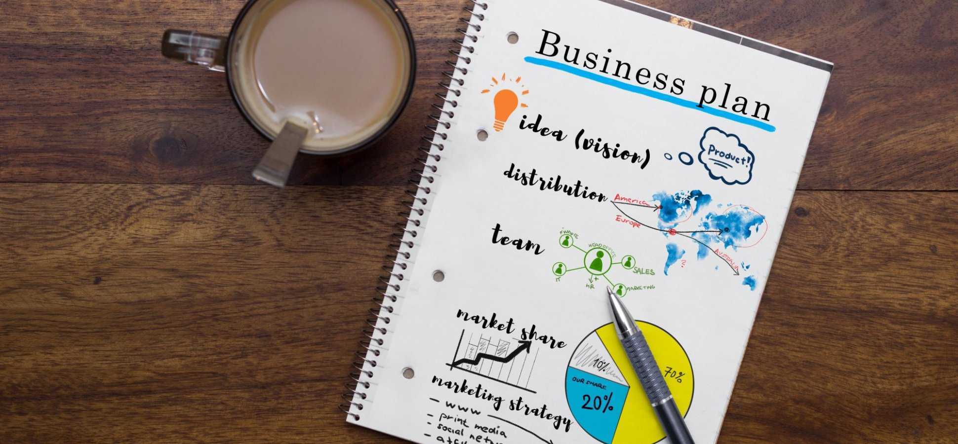 Top 10 Business Plan Templates You Can Download Free   Inc Throughout Ecommerce Website Business Plan Template