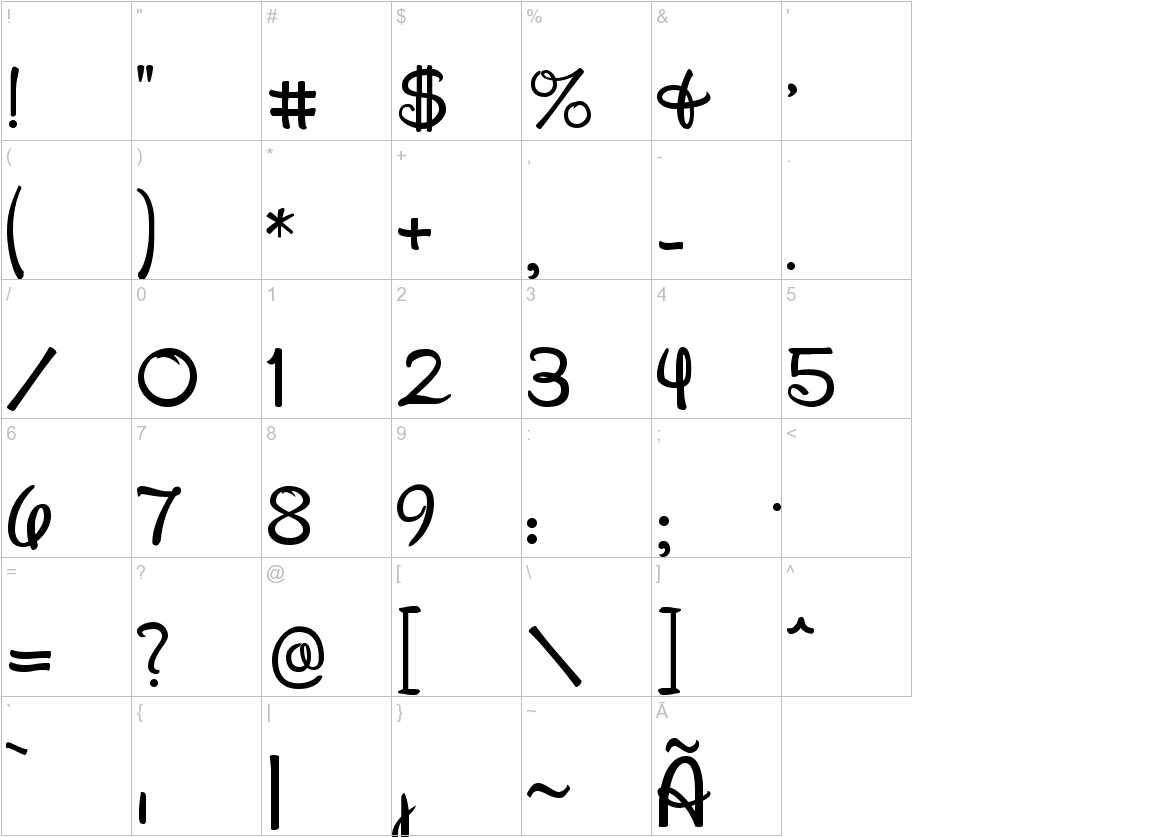 Walt Disney Script V4.1 Font | Urbanfonts With Disney Letter Template